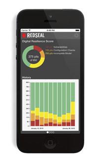 redseal-phone